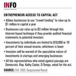 House OKs 'crowd funding'  as way to raise capital