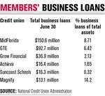 MidFlorida, Achieva, Magnify increase number of business loans
