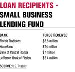 HomeBanc, Florida Traditions plan aggressive growth in small business lending