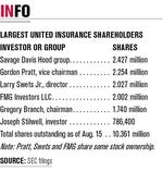 Shareholders group seeking seats at United Insurance Holdings Corp.