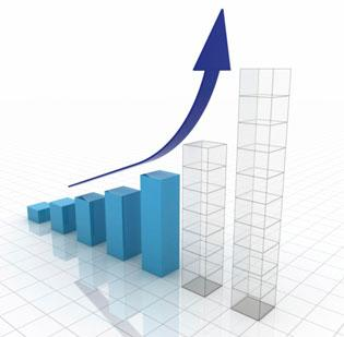 The Triad Business Index rose in April