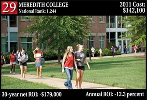 Slideshow: NC colleges with highest return on investment