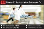 Slideshow: North Carolina's largest health insurers