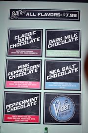 Which bar would you choose?
