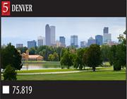 Denver recorded 5-year earnings growth of 12.75 percent.