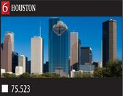 Houston had a 5-year house appreciation rate of 5.82, the best of any city on the list.