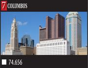 Columbus recorded 1-year, private-sector growth of 2.97 percent.