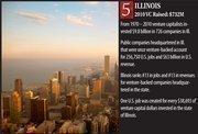 Photo c/o Thinkstockphotos.com | Sources: NVCA and 2011 Global Insight study