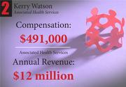 Note: Watson also serves as president of Durham Regional Hospital. Since Associated Health Services is related to Duke University Medical Center, his compensation is listed the same on both of those entities' individual 990 tax forms.