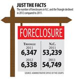 At last, foreclosures here heading south
