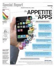 """Derek Thomson, Graphics: """"Appetite for apps"""""""