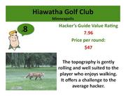 Click on the link to learn more about Hiawatha Golf Club