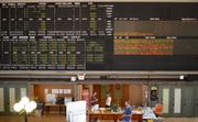 The trading board at theMinneapolis Grain Exchange