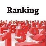 KC-area banks rank on national bank performance scorecard