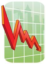 MN stocks hit hard as Dow has another big drop