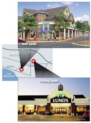 A small Lunds store will open within The Promenade of Wayzata, a senior-housing project now under construction about two blocks away from a full-size Lunds store.