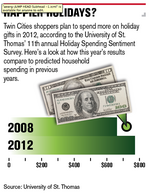 5 new holiday truths for retailers