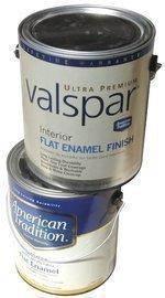 Valspar Q2 sales, profits meet expectations