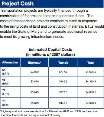 maryland transit administration and state highway administration i 270 is more than lane widening washington business journal