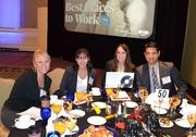 Halt, Buzas & Powell was named the fifth best place to work among small companies.