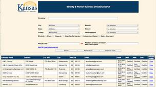 The Kansas Department of Commerce's women-owned and minority-owned business directory is available online at KansasCommerce.com/minoritywomendirectory.