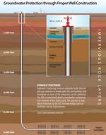 Study relates wastewater disposal, not hydraulic fracturing, with quakes