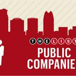 Here are the top five largest Central Florida public companies