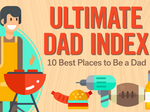 Wichita a Top 10 metro for dads