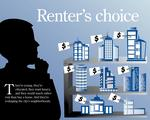Renter's Choice: Young, educated city-dwellers are driving Baltimore's rental market
