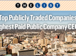 Behind The List: Locally Based Public Companies