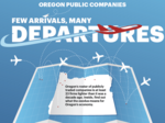 Cover Story: Few arrivals, many departures deplete Oregon's public companies