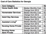 Is home care a cheaper option than nursing facilities in Georgia?