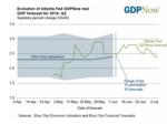 Atlanta Fed drops economic growth forecast for Q2