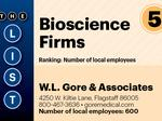 Top of the Phoenix Lists: Bioscience Firms