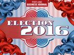 Election 2016: The candidates and issues that businesses should watch for