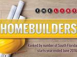 The List: Homebuilders