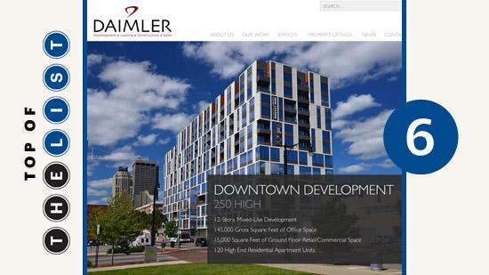 Top Of The List Commercial Real Estate Developers Columbus Business First