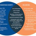 What Malta can learn from Hillsboro, Oregon