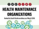 The List: Health Maintenance Organizations