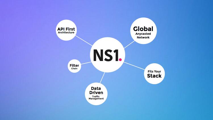 NS1 raises $20M from GGV Capital, Deutsche Telekom - New