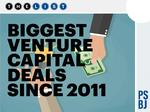 Life after Lockerz: Where Washington stands in the VC scene