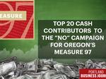 Meet the top 23 cash contributors opposing Measure 97