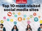 Top 10 most-visited social media sites in the nation