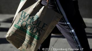 Has Amazon's acquisition of Whole Foods Market heightened your expectations for the grocery chain?
