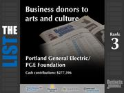 3: Portland General Electric/PGE Foundation  The full list of the top Portland-area business donors to arts and culture - including contact information - is available to PBJ subscribers.  Not a subscriber? Sign up for a free 4-week trial subscription to view this list and more today