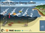 Oregon wins $40M for coveted wave energy test center off Newport