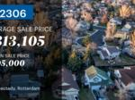 Where the average home sale price was highest in 2016