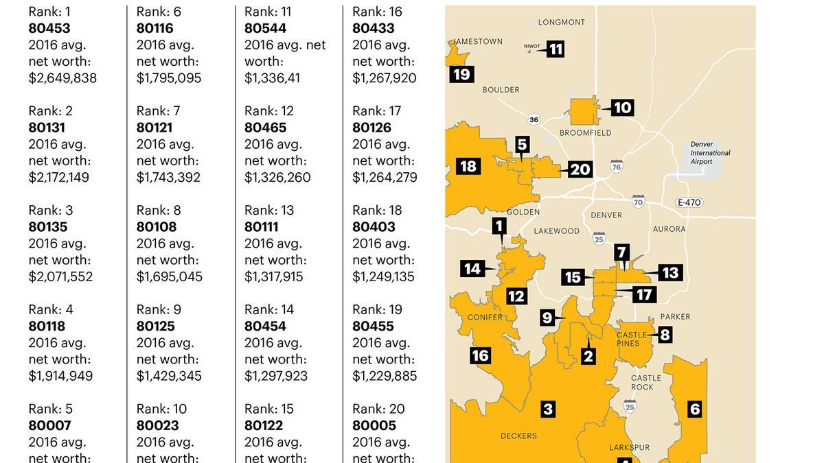 The many millionaires among us Metro Denvers wealthiest ZIP
