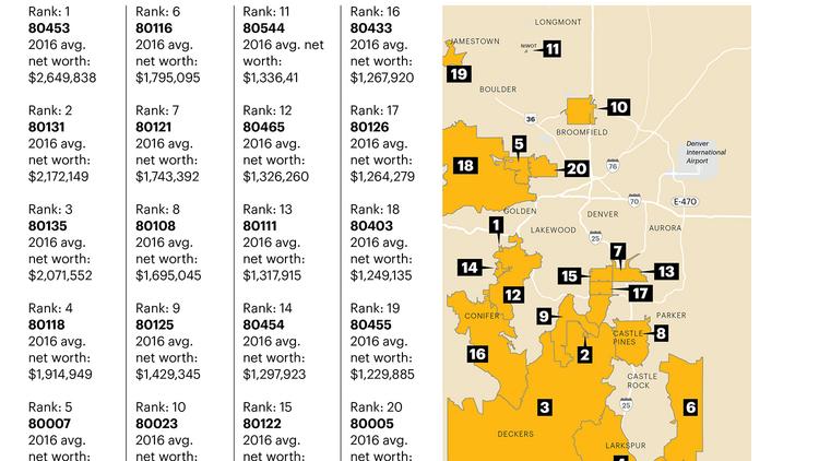 The many millionaires among us: Metro Denver's wealthiest