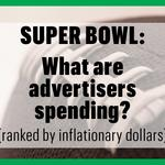 Advertising during the Super Bowl carries a hefty price tag
